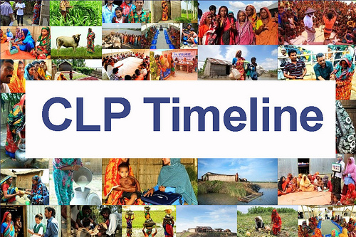 Time Line of CLP